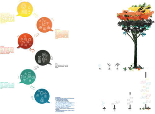 ARTWORK_AKIKO_TREE-OF-WORK